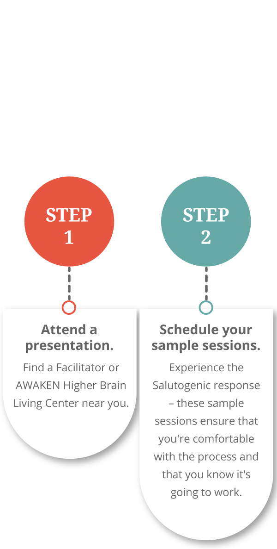 HBL_webdesign_Experience-steps1-2